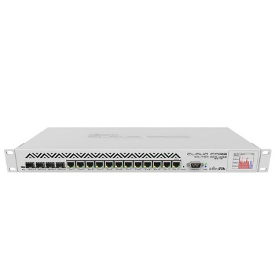 MikroTik CCR1036-12G-4S-EM Cloud Core Router Industrial Grade 12-Port Gigabit Ethernet, 4xSFP cages, CPU 36 core 1.2GHz, RAM 16GB, RouterOS L6