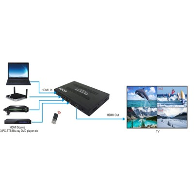 NEXiS FH-SW41M HDMI 4X1 MULTI-VIEWER SUPPORT PIP & SEAMLESS SWITCH