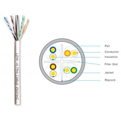 LINK US-9106-1 CAT6 Indoor UTP Calble, Bandwidth 250MHz w/Cross Filler, 23 AWG, CMR White Color 100 M./Easy Box *สั่งซื้อ 2 กล่อง ส่งฟรีเขต กทม.