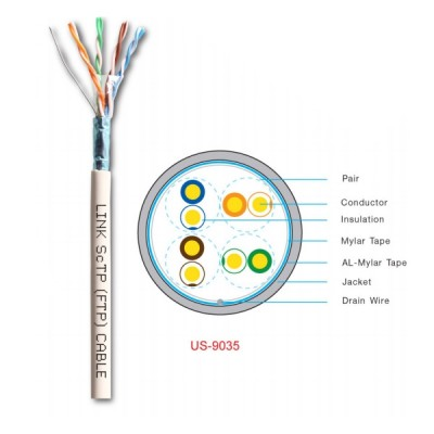 LINK US-9035 CAT5E Indoor F/UTP Enhanced Cable, Bandwidth 350MHz, CMR White Color 305 M./Pull Box *ส่งฟรีเขต กทม.