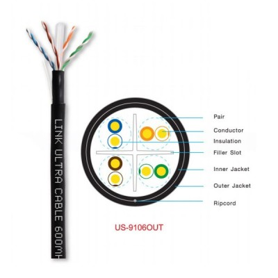 LINK US-9106OUT CAT6 Outdoor Ultra UTP Cable PE (Double Jacket), Bandwidth 600MHz w/Cross Filler, 23 AWG, CMX Black Color 305 M./Pull Box *ส่งฟรีเขต กทม.