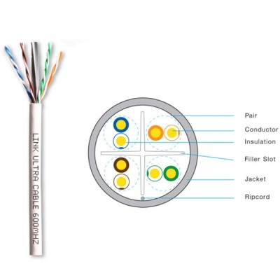 LINK US-9116 CAT6 Indoor UTP Ultra Cable, Bandwidth 600MHz w/Cross Filler, 23 AWG, CMR White Color 305 M./Pull Box *ส่งฟรีเขต กทม.