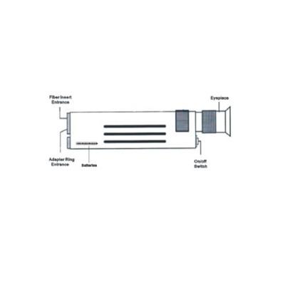Link UF-2851 F.O. MICROSCOPE 400X w/ST,SC,FC & LC adapter (กล้องส่องหัว 400 เท่า ครบชุด)