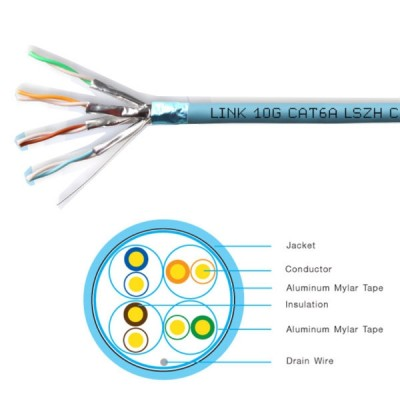 LINK US-9267LSZH CAT6A Indoor F/FTP Cable, XG 500MHz, 23 AWG, LSZH, Aqua Blue Color 305 M./Roll *ส่งฟรีเขต กทม.